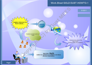 mind-map-gold-dust-howto-1